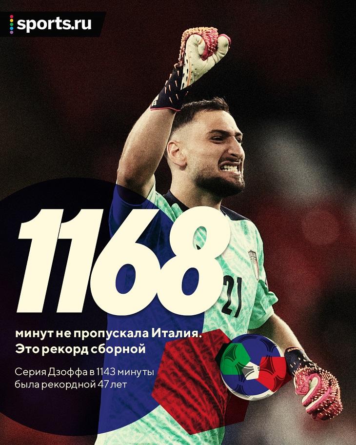 Новый мировой рекорд сборных –1168 минут без пропущенных! Италия побила свой же, он держался 47 лет