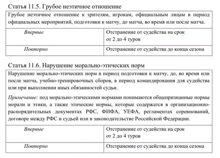Отстранили судью Панина, который работал на «Сочи» – «Спартак». Его заметили в отеле с людьми из «Сочи» (возможно, они пили алкоголь)
