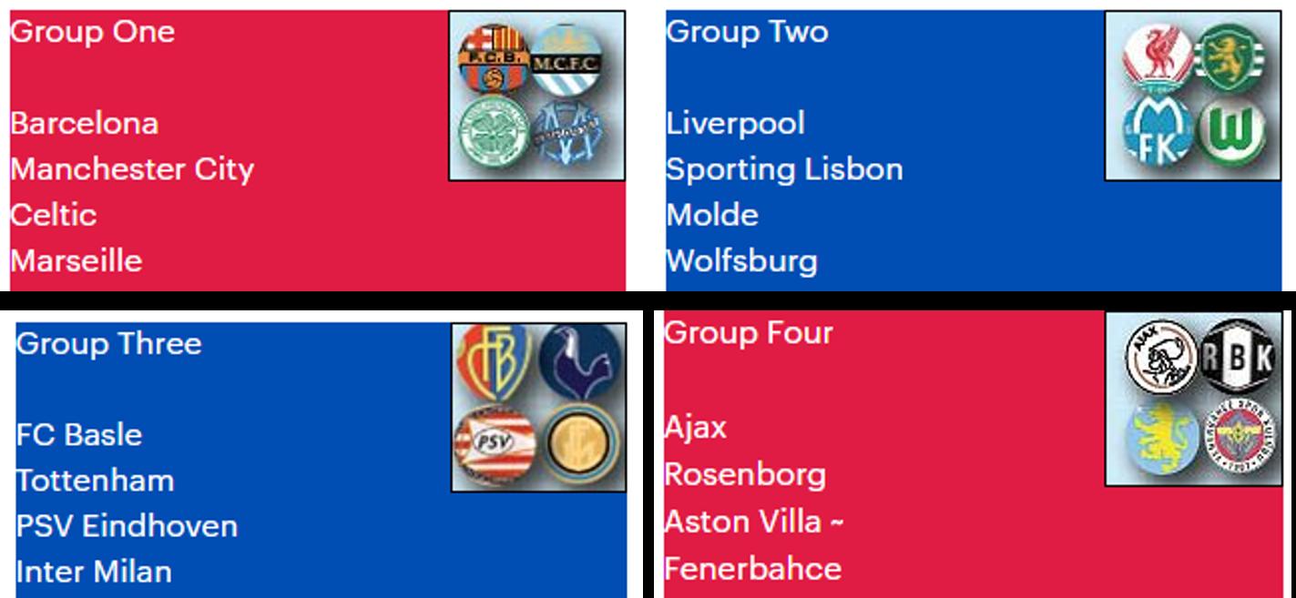 В 2013 году УЕФА создала свой аналог Суперлиги, сознательно загубив проект конкурентов