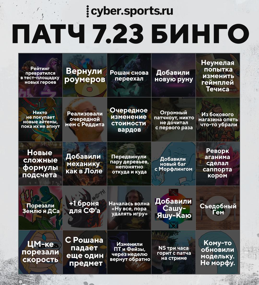 Патч 7.23 в Dota 2, Valve, Dota 2, IceFrog, Morphling, Crystal Maiden