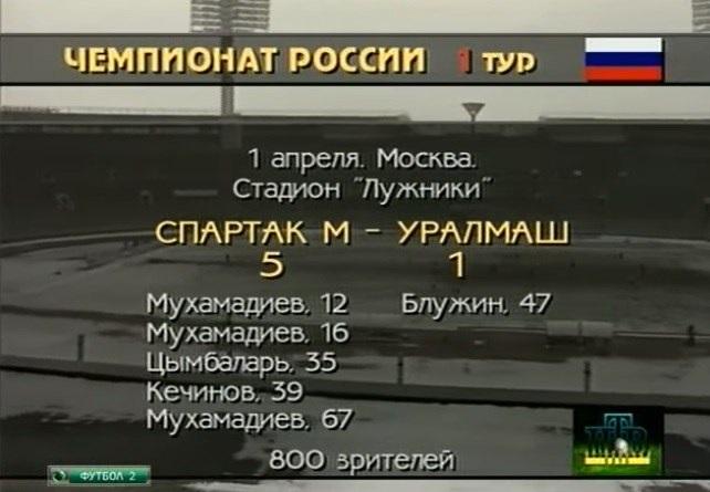 Снег, грязища, ливень и 800 человек на матче «Спартака». Как открывали футбольный сезон в России в 1995 году