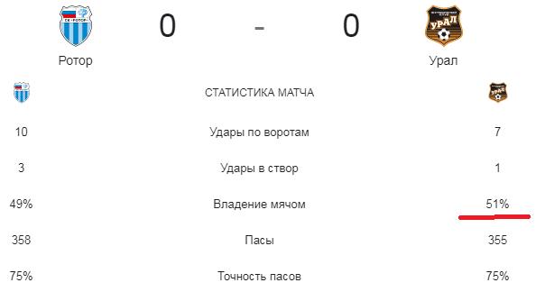 Как философия Матвеева убивает интерес к футболу