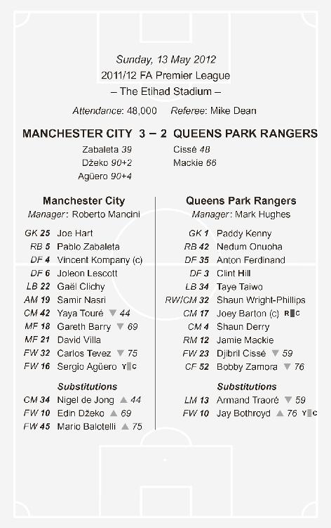 Джейми Каррагер. «Величайшие игры»: «Манчестер Сити» - «КПР» (3:2)