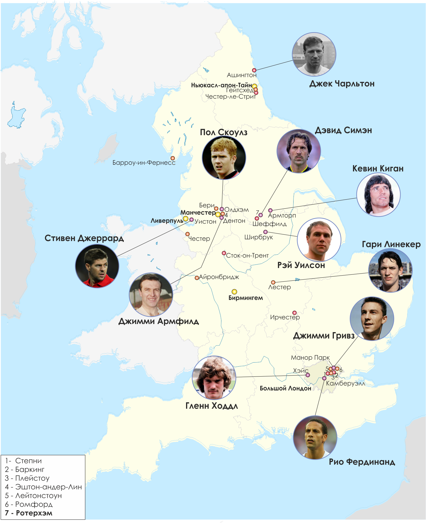 Лучшие английские футболисты всех времен, III часть