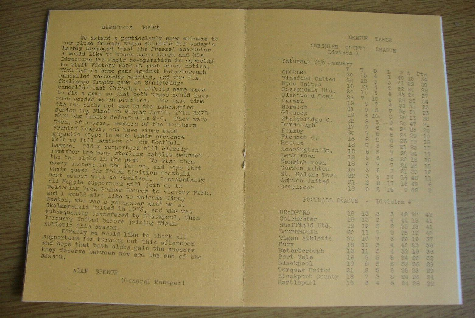 История «Чорли». Ч. 2. Тихий 20-й век: не губительные войны и олдовый стадион, который не изменился с 1947 года