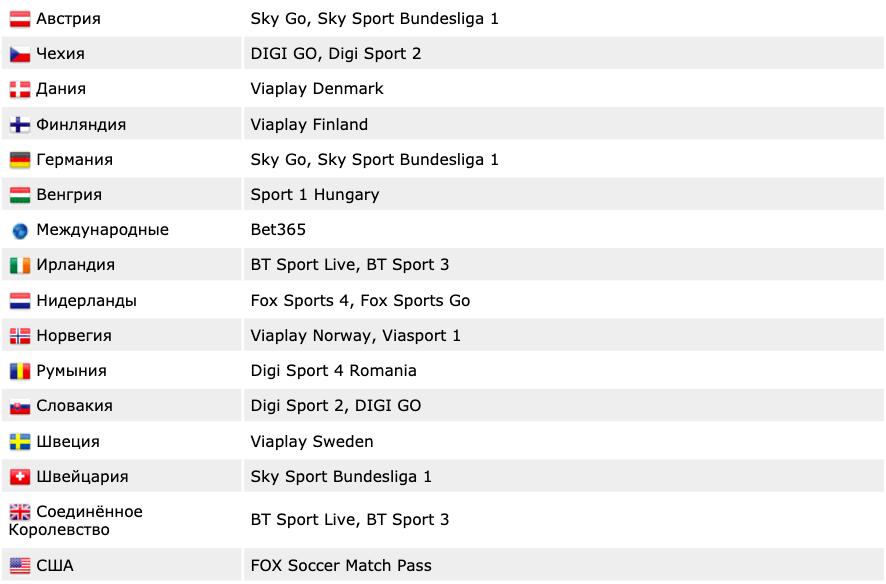 Немецкая лига футболва