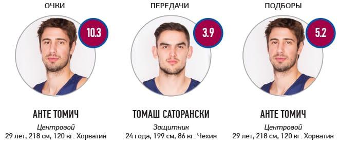 LOKOREPLAY. «Локомотив-Кубань» – «Барселона». Ретропревью