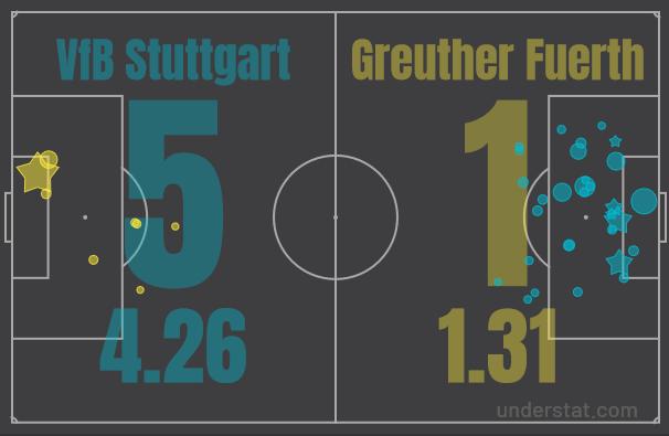 Начало положено: обзор первого тура Бундеслиги сезона 2021/22