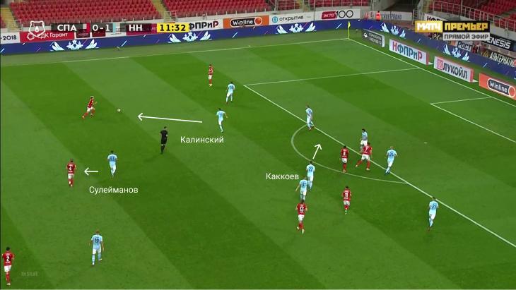 Разбираем старт Кержакова: выстраивает оборону под соперника, реагирует заменами, но очень проседает в атаке