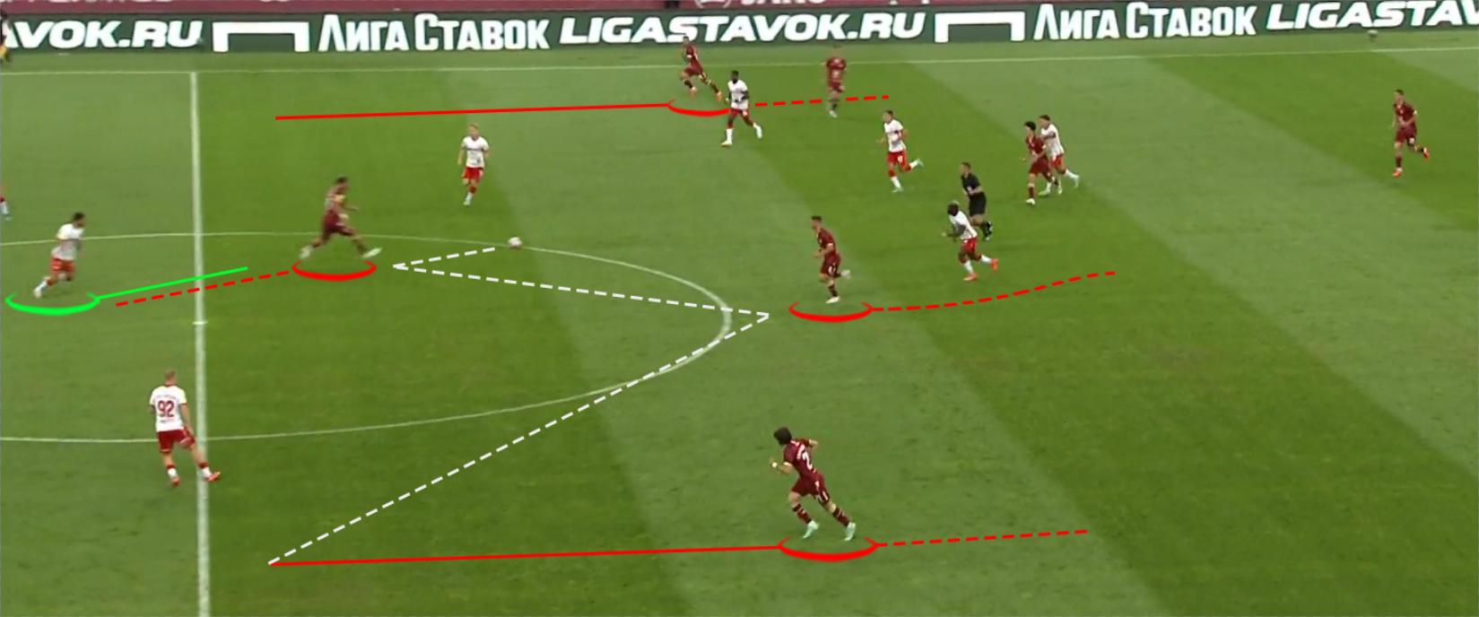 Рубин выявил проблемы в структуре Спартака, но победа не закономерна