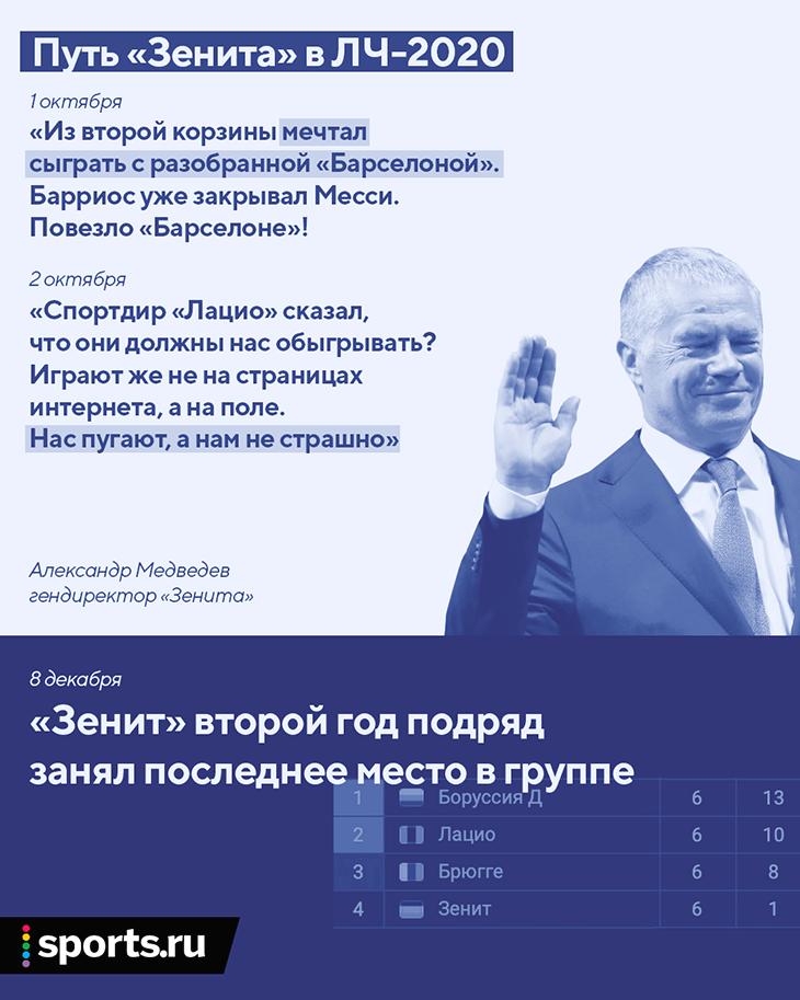 Медведев мечтал сыграть с «Барсой», а после жеребьевки ЛЧ говорил, что «Зенит» ничего не боится. Итог – последнее место в группе