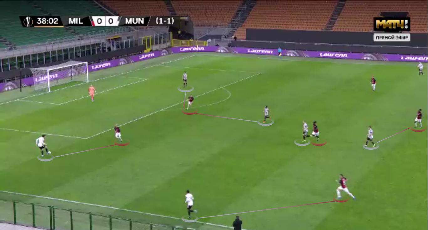 «Милан» осторожен в ответном матче с «МЮ». Как часто бывает в таких ситуациях, судьбу команды решил один гол