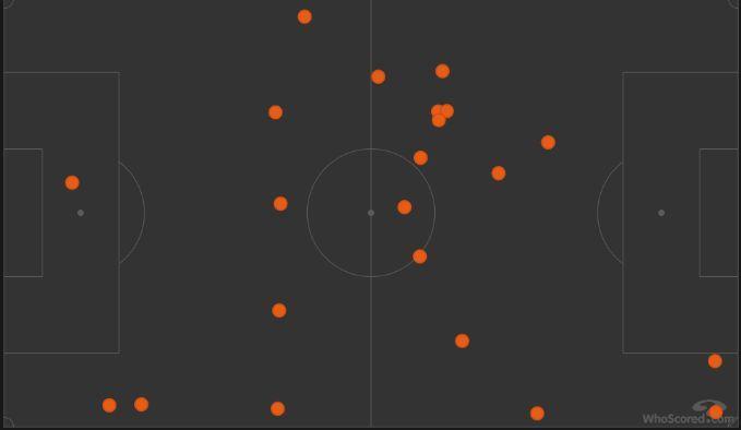 «Локомотив» испугался «Зальцбурга», перестроения Николича в перерыве улучшили игру, но не результат