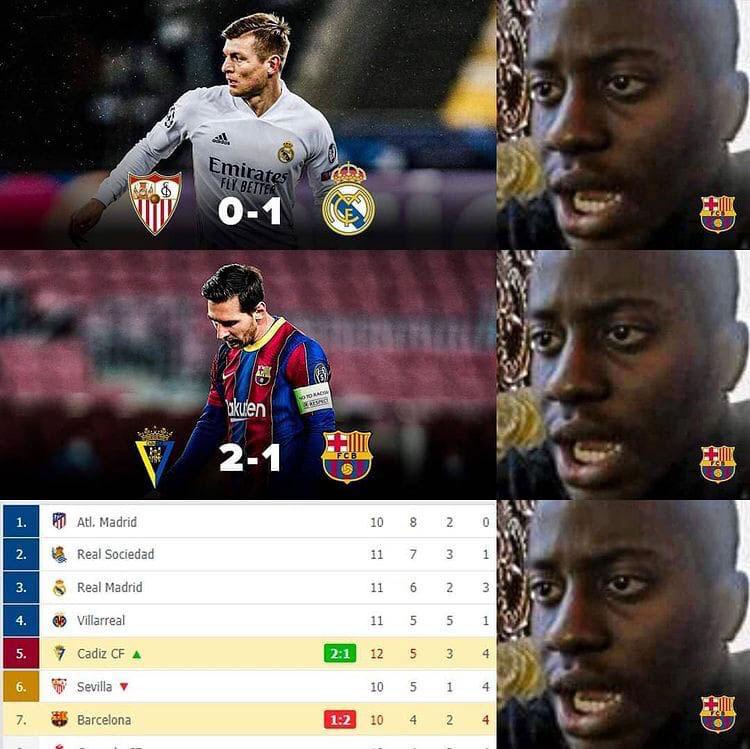 Оценки игроков «Реала», после игры с «Севильей» от читателей издания Marca?️