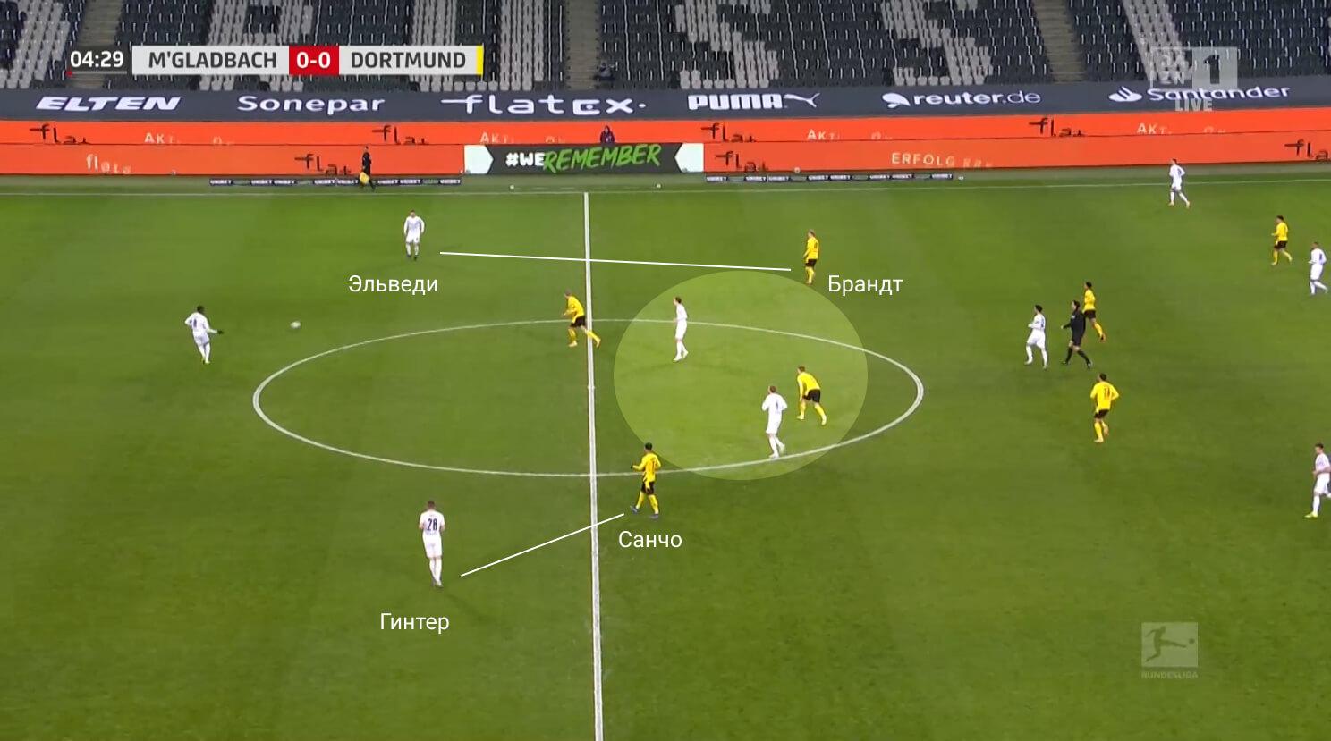 «Гладбах» подвинул «Дортмунд» в борьбе за ЛЧ: ошарашил схемой и четко перестроился, когда соперник ожил