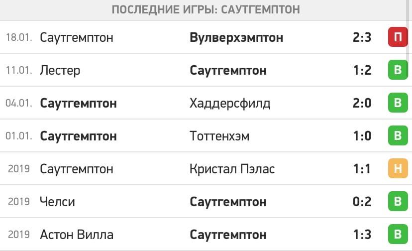 21 декабря астон вилла арсенал русские коментарии