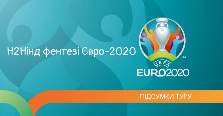 Евро-2020, fantasy