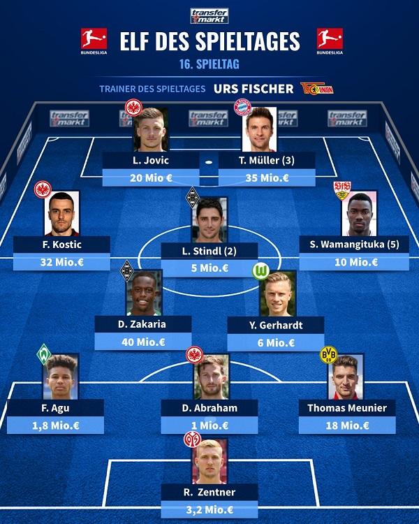 «Бавария» – чемпион первого круга, «Унион» – в одном очке от ЛЧ. Обзор 16-го тура Бундеслиги