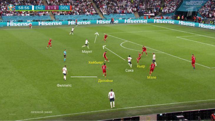 Пенальти смазал впечатление, но это был лучший матч Англии на Евро: контролировали Данию благодаря Стерлингу, Кейну и Маунту