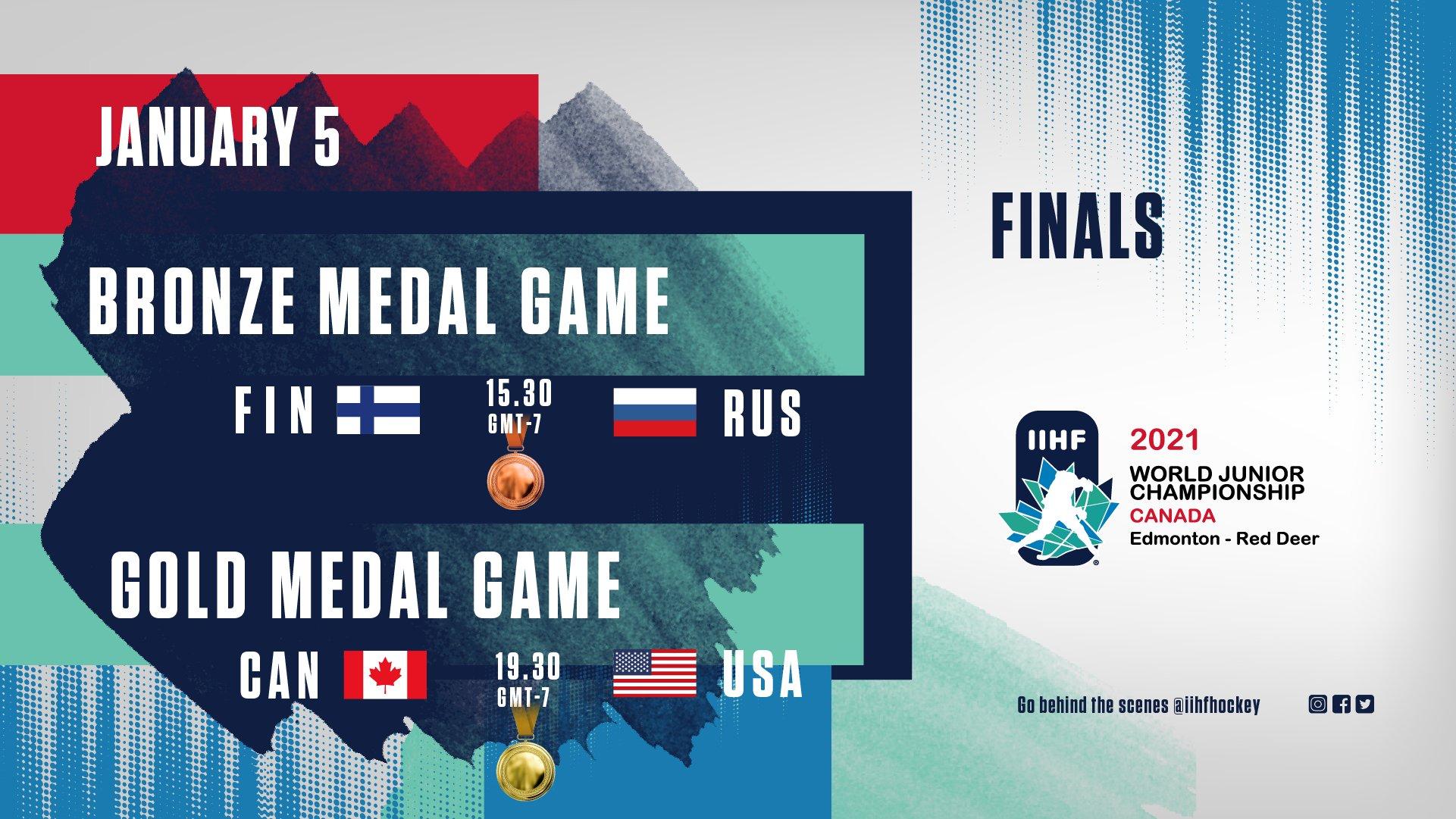 молодежная сборная США, молодежная сборная Финляндии, молодежная сборная России, молодежная сборная Канады, молодежный чемпионат мира