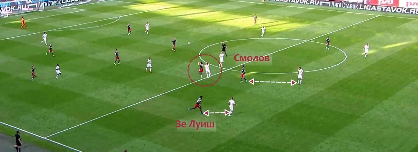 «Локомотив» компактно оборонялся и пользовался ошибками обороны «Зенита», но оказался не готов к игре в большинстве