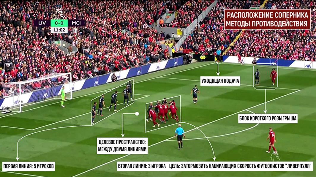 Стандартные положения - мощное оружие Ливерпуля - ФК Ливерпуль