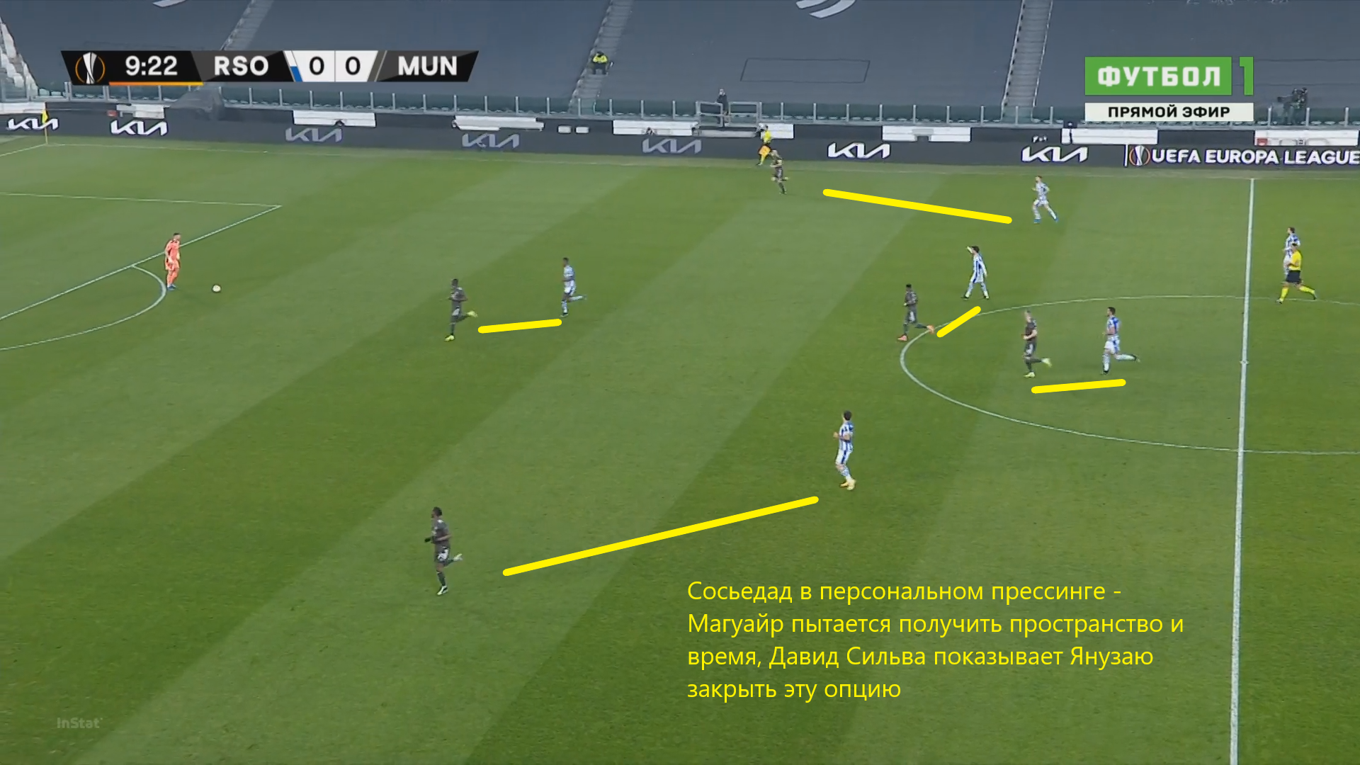 Реал Сосьедад - МЮ: тактический разбор