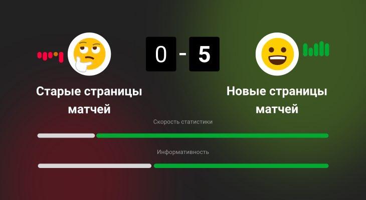 Sports.ru