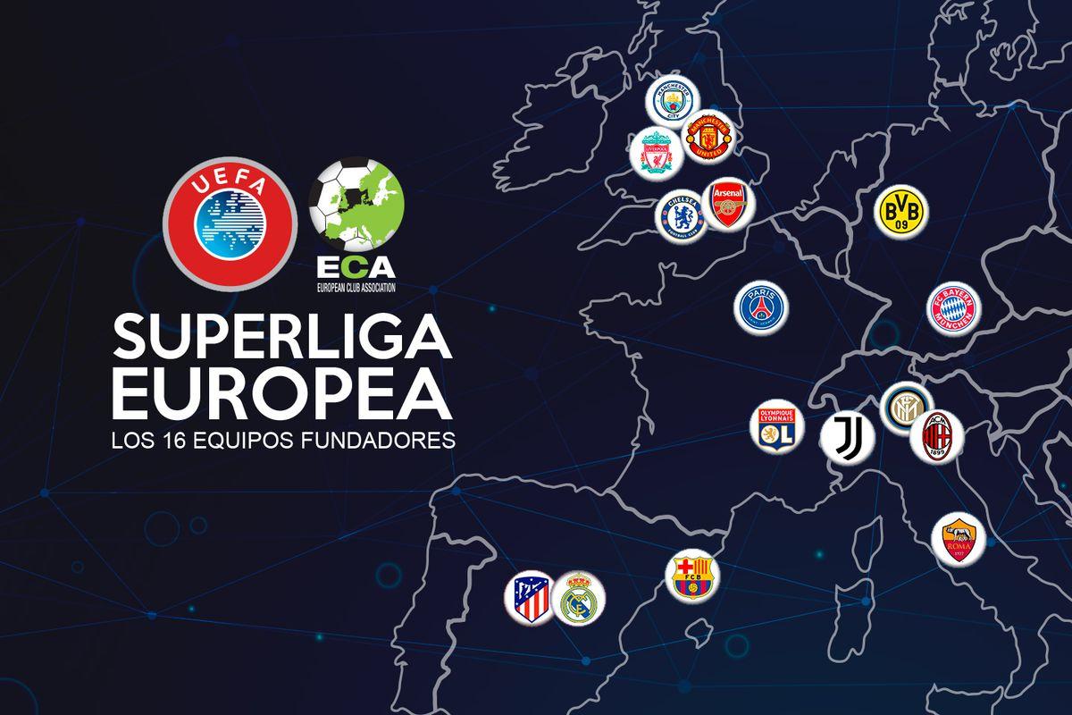 Реал Мадрид, УЕФА, Ювентус, Барселона, Лига чемпионов УЕФА, Ливерпуль