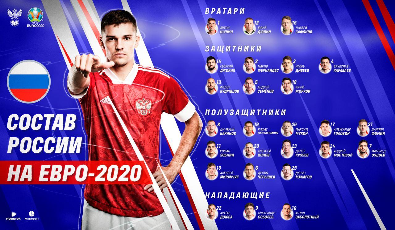 EURO-2020: Rossiya terma jamoasining Yevropa chempionatiga boradigan tarkibi bilan tanishing
