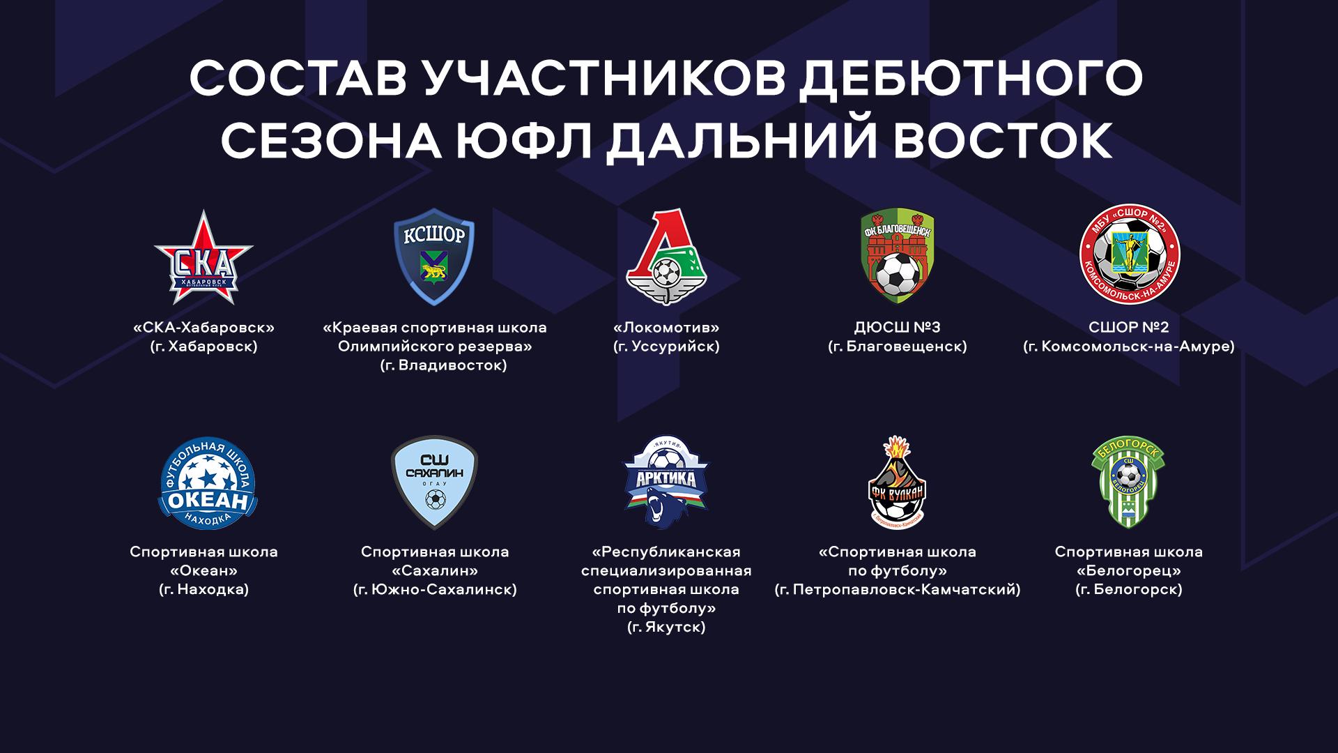 РФС запустил Юношеские футбольные лиги на Северо-Западе и Дальнем Востоке. Объясняем, почему это важно
