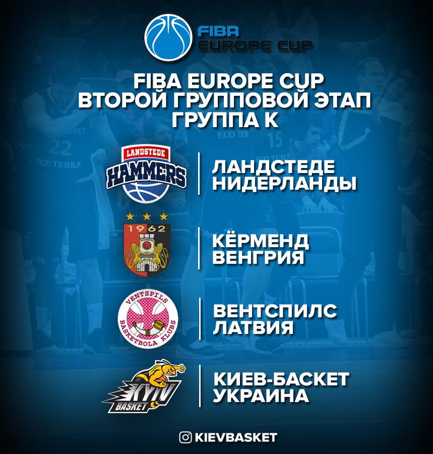 Кубок ФИБА-Европа, Киев-Баскет