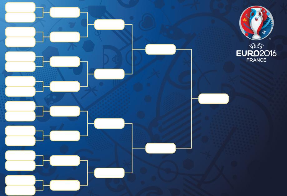 Сможете восстановить сетку плей-офф Евро-2016?