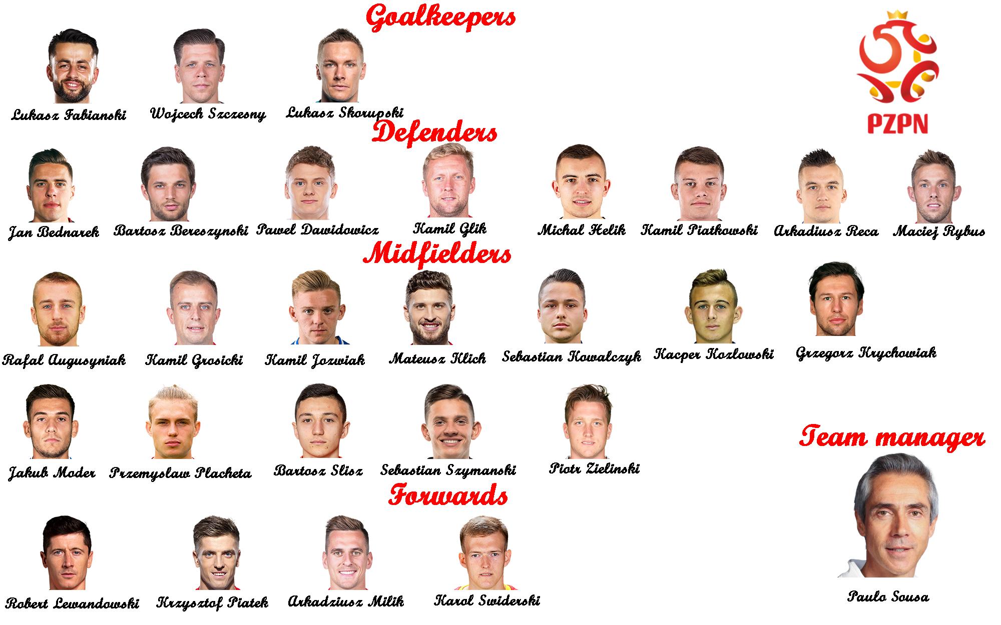 Возвращение в Будапешт спустя сто лет. Сборная Польши готовится к старту в отборе к Чемпионату мира 2022